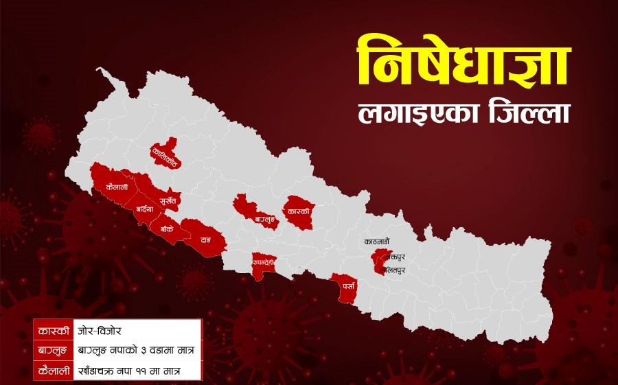 १० जिल्लामा पूर्ण र तीन जिल्लामा आंशिक निषेधाज्ञा (सूची)